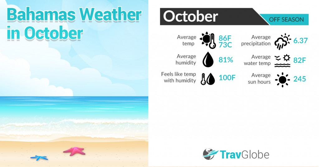 Bahamas Weather in October